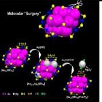 جراحی نانوذرات طلا برای تولید نانوذرات با خواص دلخواه